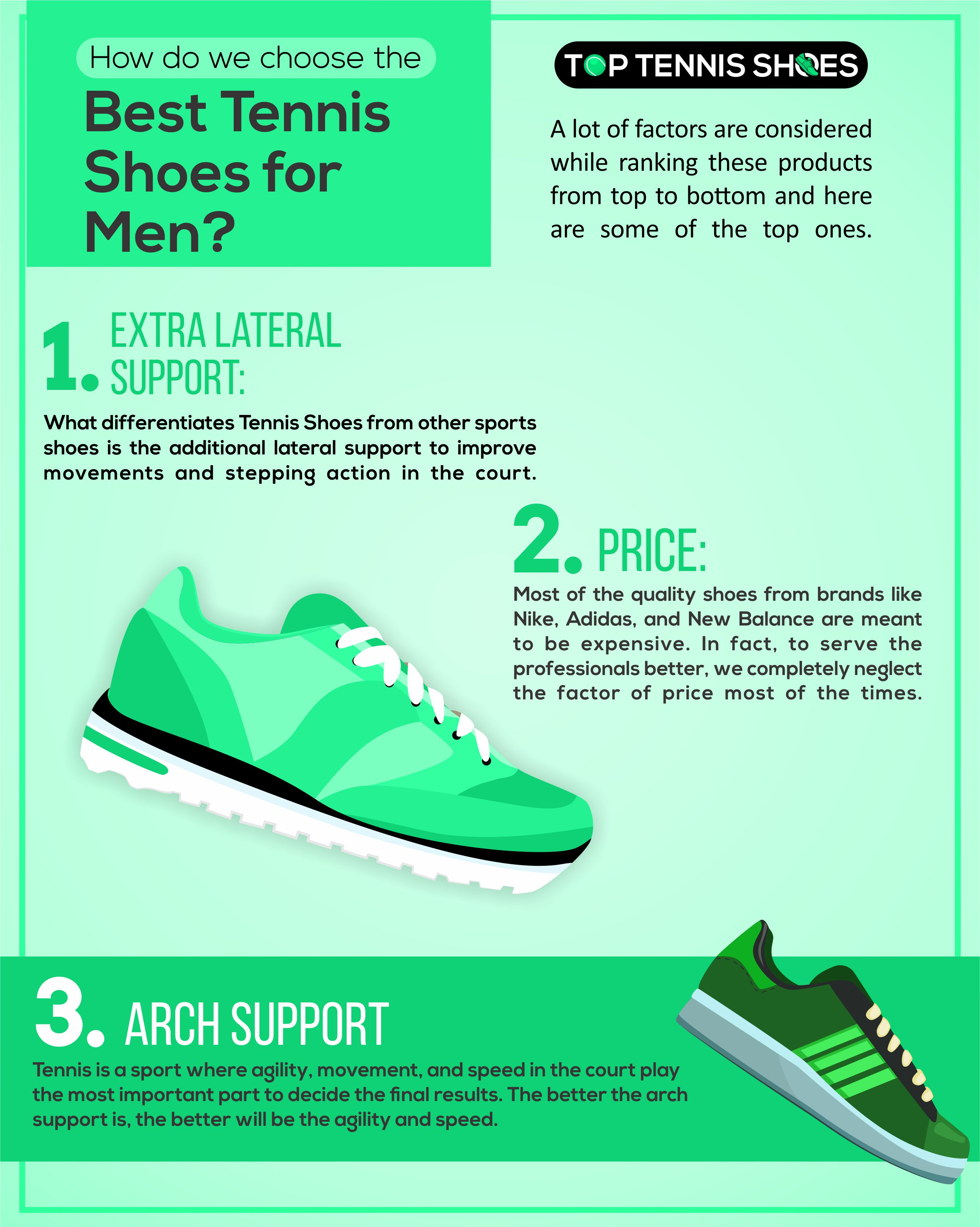 How do we choose the best tennis shoes for men